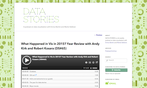 DataStories2015Review