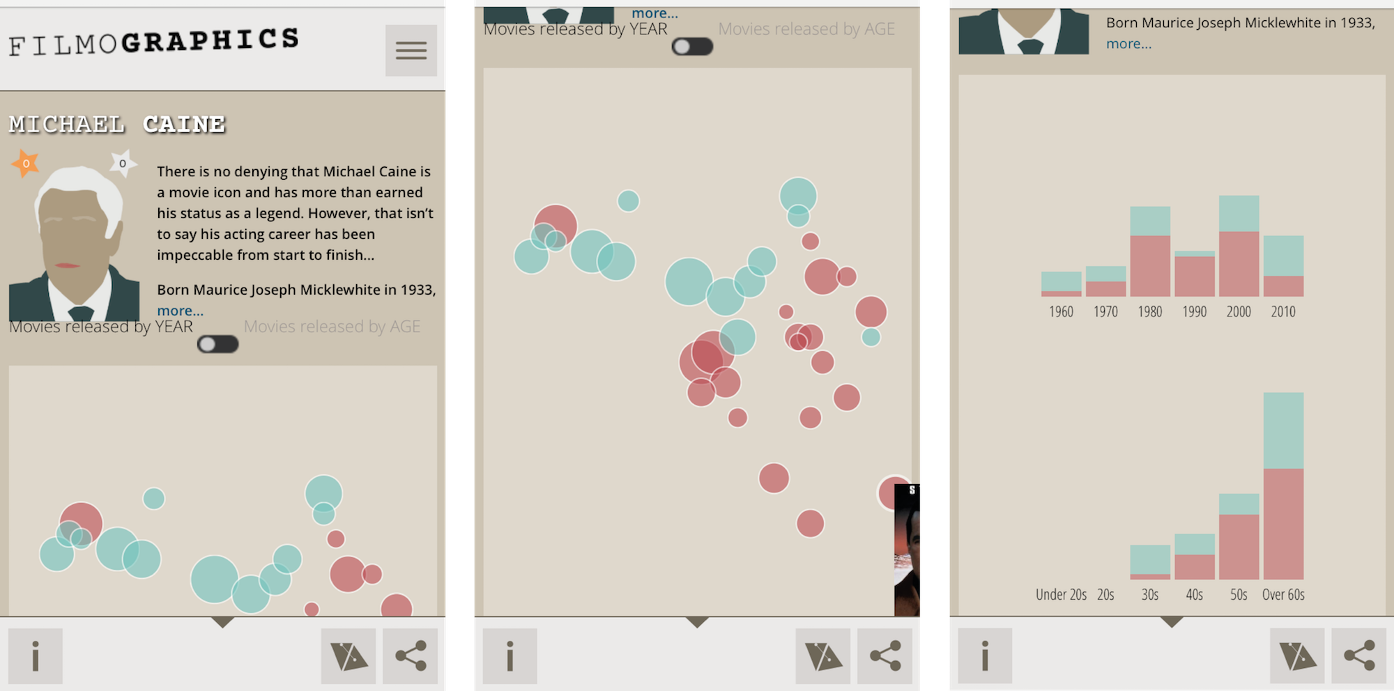 Case study archives visualising data whilst this was disappointing given the natural desire to preserve for mobile the full desktop experience with maybe just some spatial reconfigurations nvjuhfo Choice Image