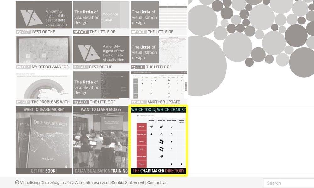 Favori Home - Visualising Data CR69