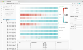 Resources - Visualising Data